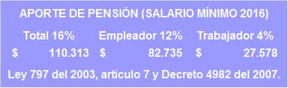 pensión 2016 www.4consultores.com.co