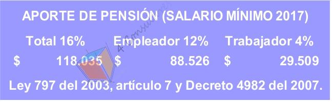 pensión 2017 www.4consultores.com.co