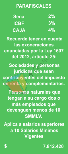 PARAFISCALES www.4consultores.com.co