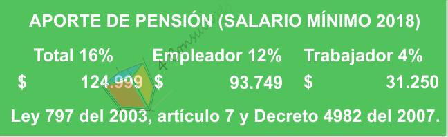 PENSIÓN www.4consultores.com.co