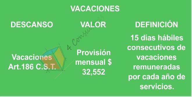 VACACIONES www.4consultores.com.co