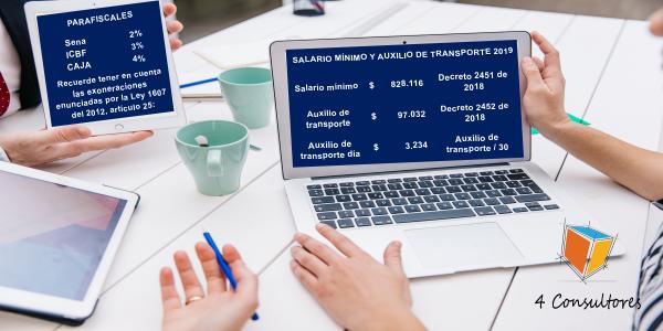 Indicadores Laborales, Financieros y Tributarios 2019 www.4consultores.com.co