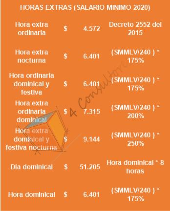 2. HORAS EXTRAS 2020 www.4consultores.com.co
