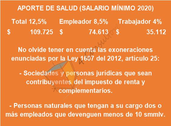 6. SALUD 2020 www.4consultores.com.co